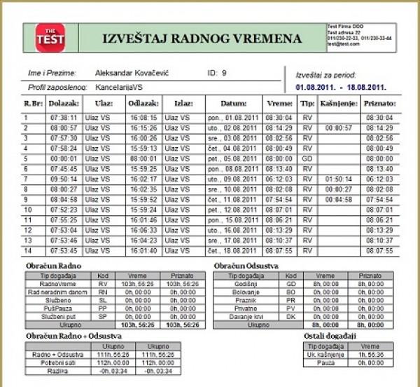 ERV100, softver za evidenciju radnog vremena